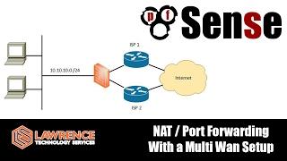 pfsense how to nat port forward with a multiple wan fail over setup