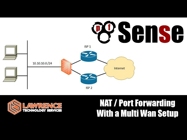 pfSense: How To NAT / Port Forward With a Multiple Wan / Fail over setup