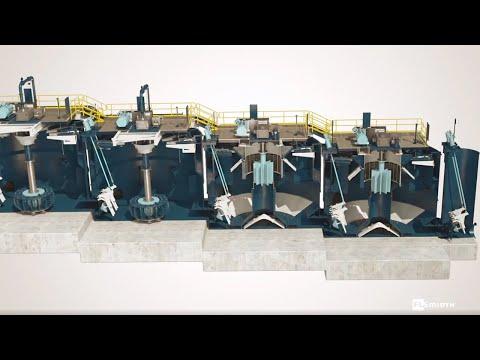 mixedROW™ Flotation System