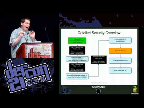 [DEFCON 21] Google TV or: How I Learned to Stop Worrying and Exploit Secure Boot