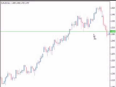 Forex trendlines are they important