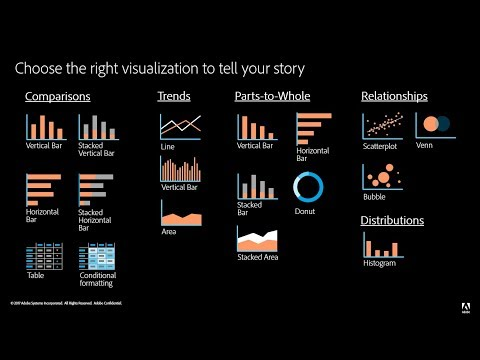 Data Visualization in Analysis Workspace