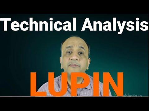 LUPIN Technical Analysis - Stock Talk with Nitin Bhatia #21 (Hindi)