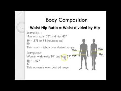 Body Composition Calculations for Health Fitness Professionals