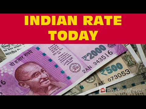 Indian Currency Rate Today