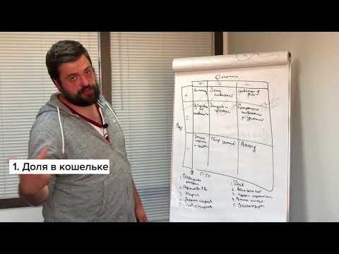 Илья Балахнин: Ценообразование по сегментам Клиентов