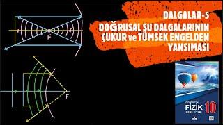 DALGALAR-5  DOĞRUSAL SU DALGALARININ ÇUKUR ve TÜMSEK ENGELDEN YANSIMASI