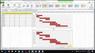 Простейшая диаграмма Ганта в Excel