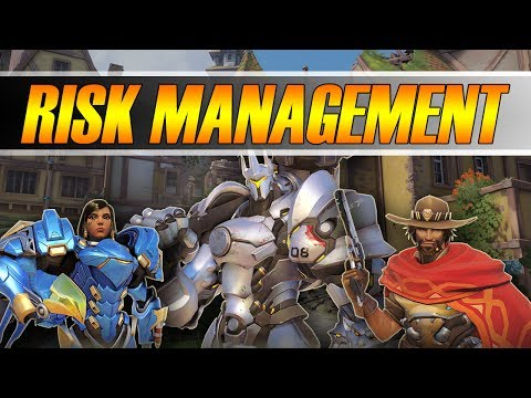 Risk Management [Top 500]