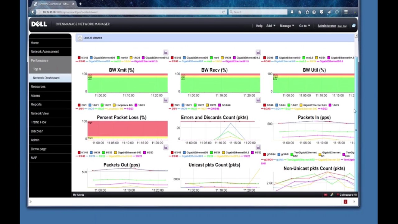 Dell EMC OpenManage Network Manager Tech Talk: Performance Monitoring - An  Introduction