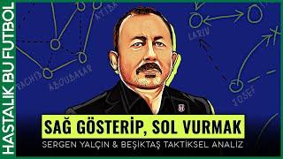 TAKTİK ANALİZ   Sergen Yalçın'ın \