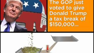 Republicans Tipping the Scales: Time for Fair and Balanced Approach to Taxes