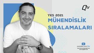 2021 Mühendislik Kontenjanları ve Sıralamaları