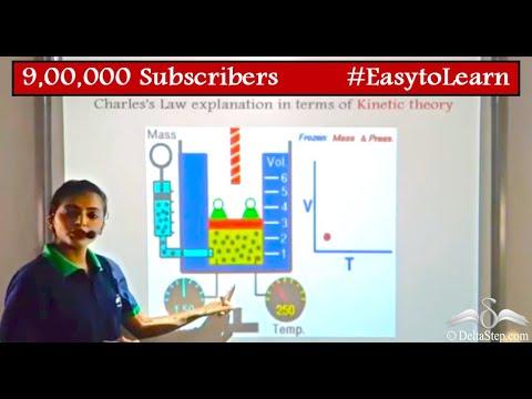 Charles Law