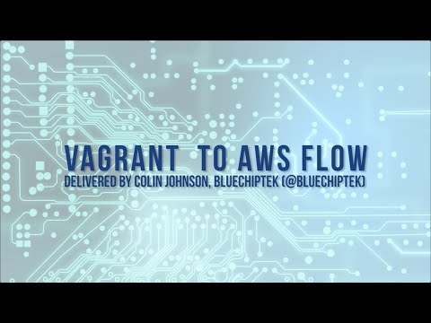Colin Johnson from BCT give a live demo of Vagrant to AWS Flow
