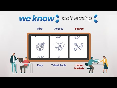 What is Staff Leasing?