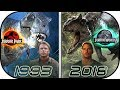 EVOLUTION of Jurassic Park MOVIES (1993-2018) History of jurassic world 2 fallen kingdom