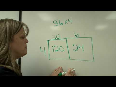 Box Method Of Multiplication- Parent Lesson