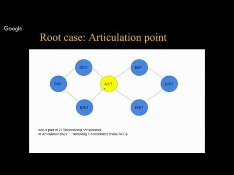 Graph Theory - Articulation points using Tarjan (Arabic)