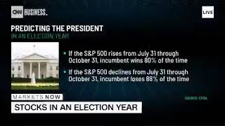 Ahead of the 2020 election, Sam Stovall, chief investment strategist at CFRA Research, explains why