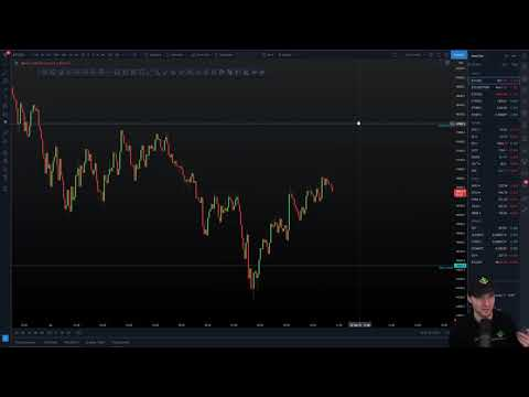 Bitcoin Technical Analysis Price Live.