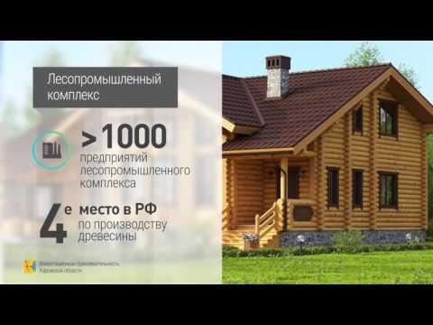 Презентация Кировской области.