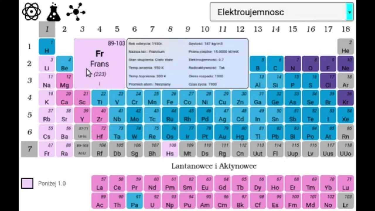 Periodic table of element android youtube periodic table of element android urtaz Gallery