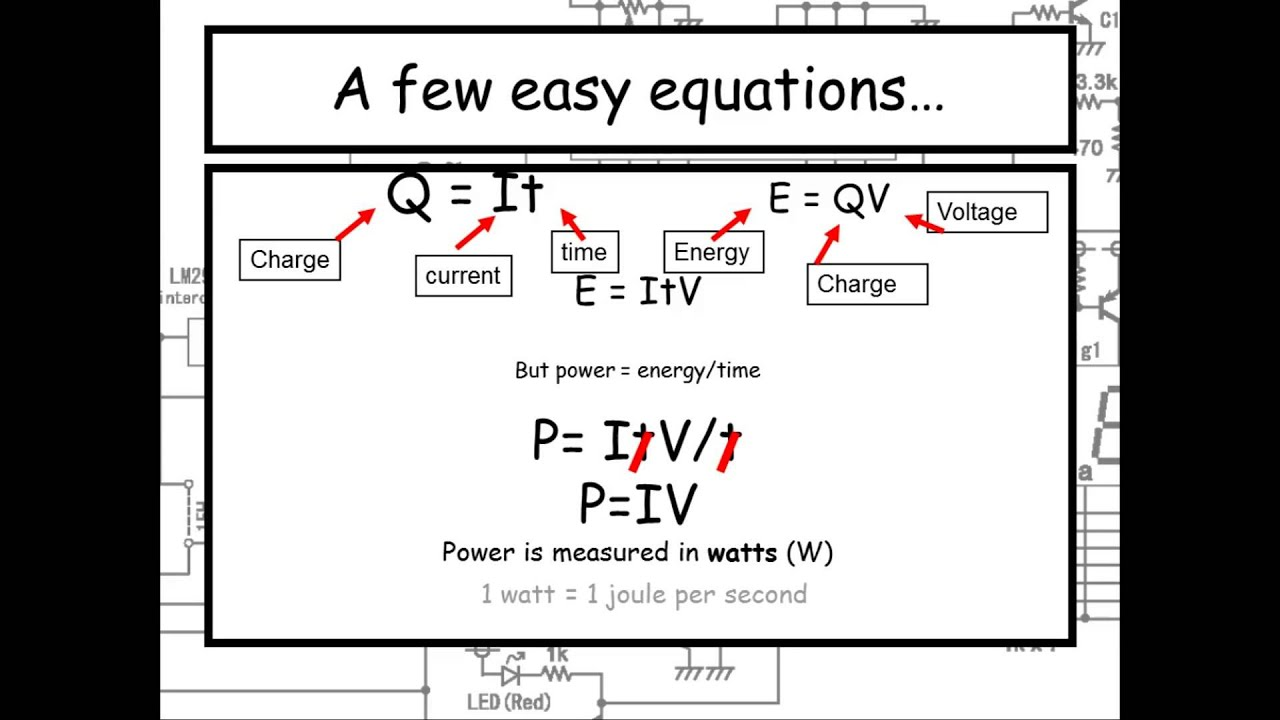 power and energy in circuits - a level physics