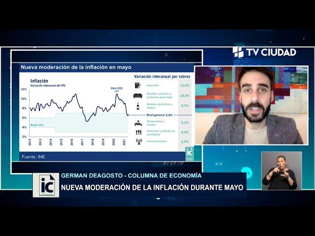 Informe Capital | Columna Economía 03/06/21