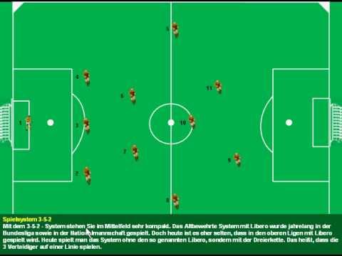 Hammer Fussball Taktik 3 5 2 Erklart Dir Fussball Bundesliga Profi Renno