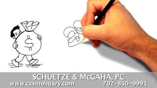 Las Vegas Personal Injury Lawyer 702-850-9991 Las Vegas