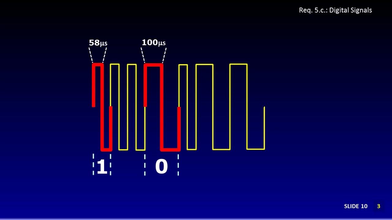 5 Block  U0026 Schematic Diagrams
