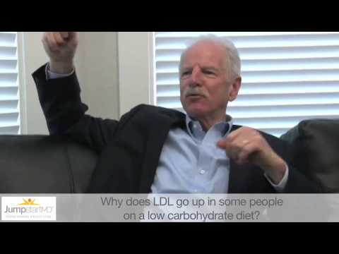 Reason for LDL Increase for Some on a Low Carb Diet