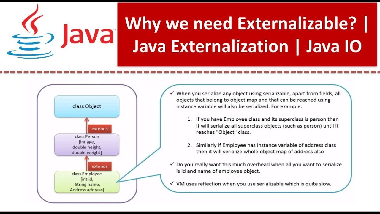 Java tutorial java io why we need externalizable youtube java tutorial java io why we need externalizable baditri Image collections