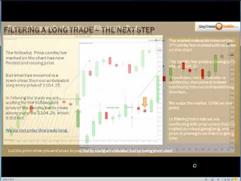 Trading Emini SP Price Action Filtering Video 2