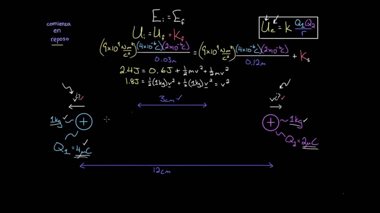 Download Energía potencial eléctrica | Física | Khan Academy en Español