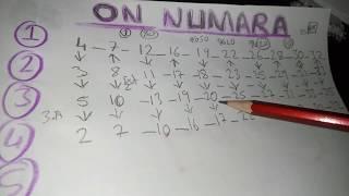 ON NUMARA 'DA 10 TUTTURMA TAHMİN KUPONLAR