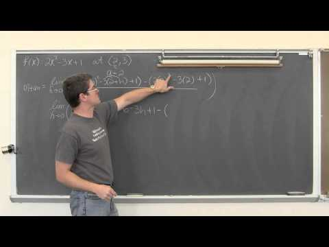Slope of Tangent Line Derivative at a Point