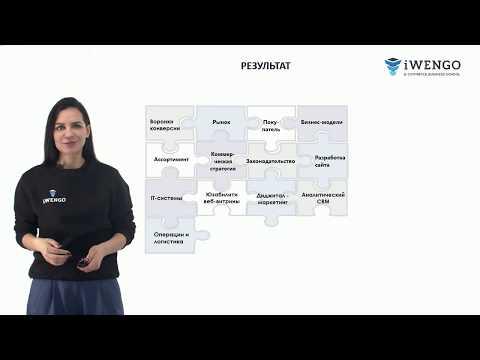 Самые смешные моменты: как преподаватели iWENGO снимают онлайн-курсы (часть 2)