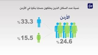 ضعف الدخل يضعف رغبة الأفراد في الأردن على الخدمات المصرفية - (8-8-2017)