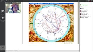 A3_3 Школа астрологии - вебинары по астрологии. Дома гороскопа.