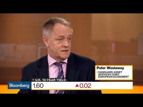 Vanguard's Westaway Sees BOE Raising Rates in May