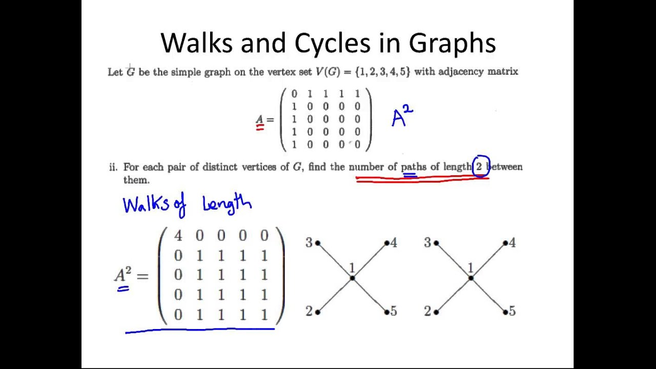 Graph Theory - Walks and Paths