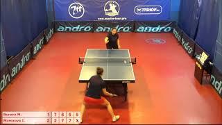 Настольный теннис матч 141118 6  Бурова Майя  Морозова Инна