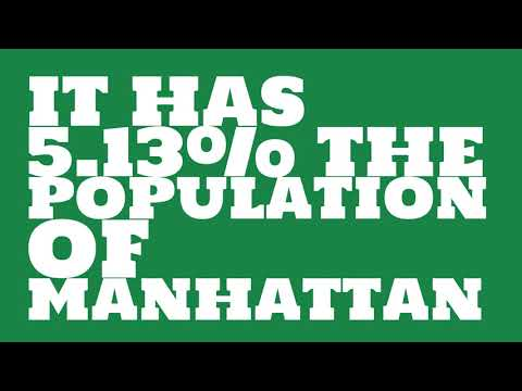 How does the population of Indio, CA compare to Manhattan?