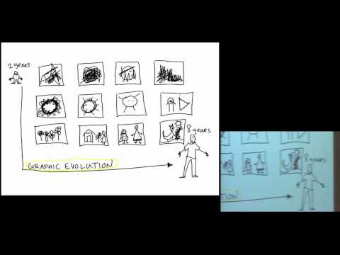Realtime curation in storytelling: Michelle Royal at TEDxPoynterInstitute