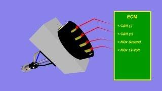 GDI NOx Sensor Testing