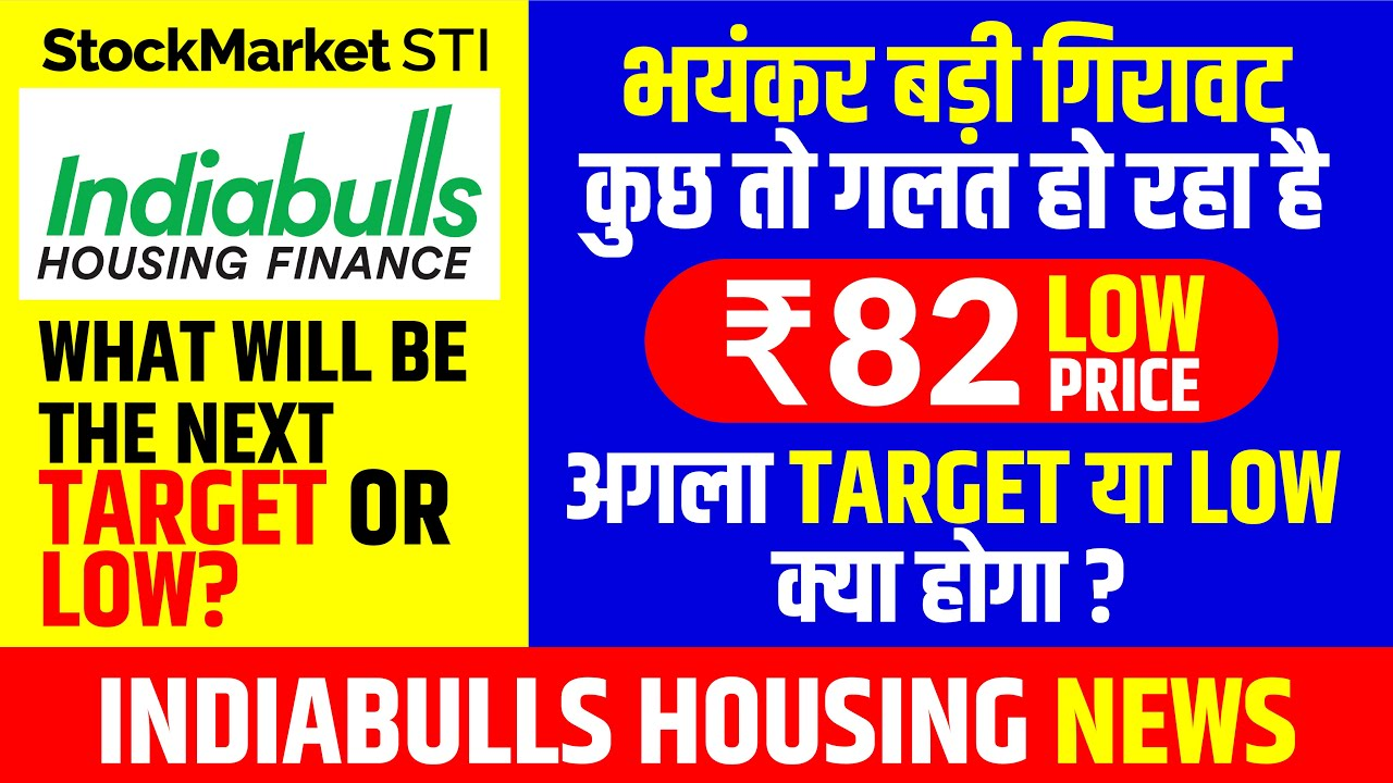 Indiabulls Housing Share Latest News | Indiabulls Hsg ...
