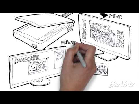 How We Create VideoScribe Animations