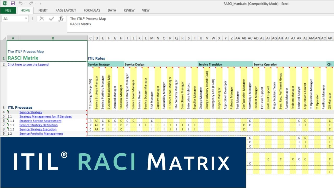 also itil raci matrix youtube rh